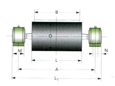 DTⅡ型改向滚筒