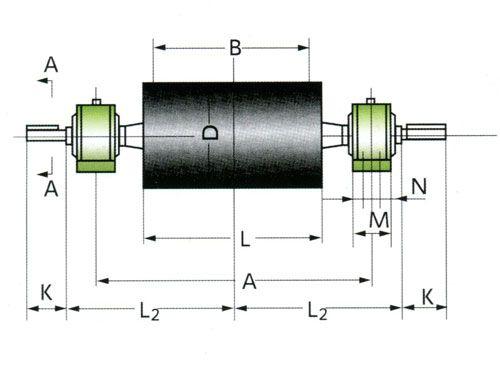 DTⅡ型传动滚筒